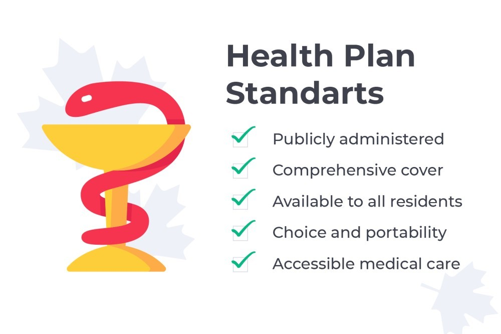 What Standards Must Health Care Insurance Plans Meet