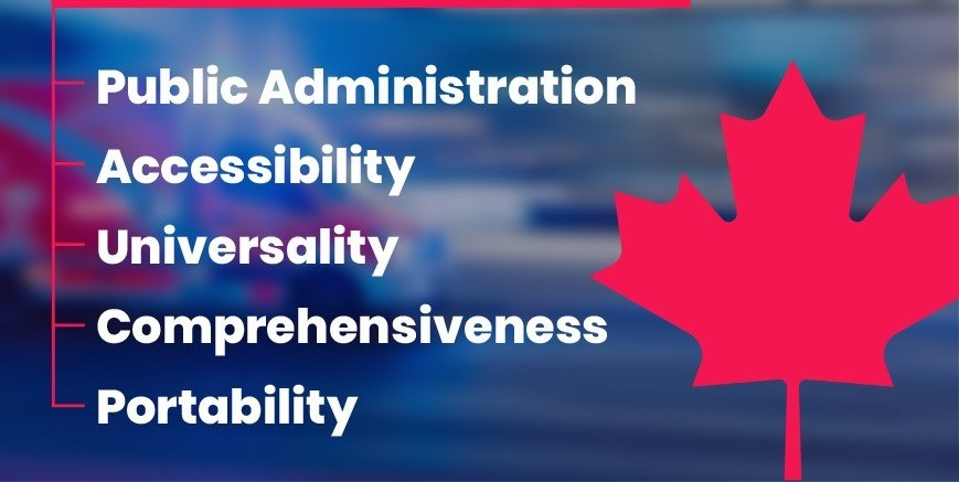 Canada Health Act (CHA)