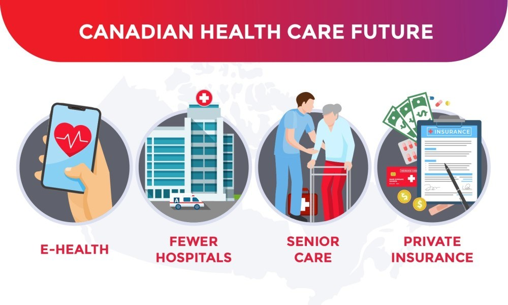 The Future of Canada Health Care Spending